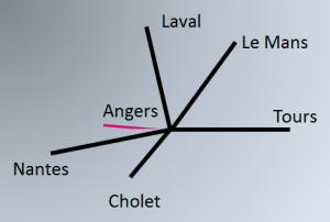 AEVM expert bâtiment 49 - MOA construction 49 : Avrillé, Angers, Cholet, Nantes, Laval, Le Mans, Tours